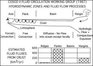 Workshop_HydrogeologyLithosphere_Image
